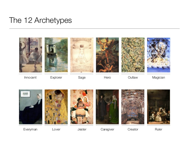 archetype-overview-with-brand-examples-character-compass-6-638